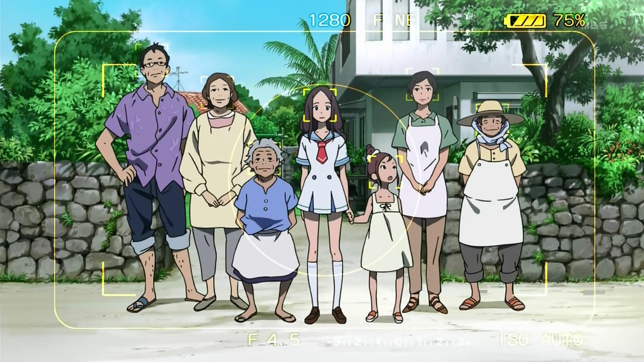 Eureka Seven Characters